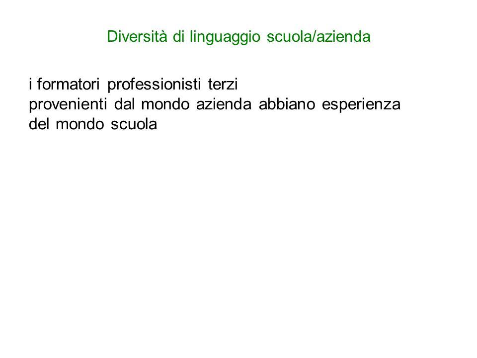Diversità di linguaggio scuola/azienda