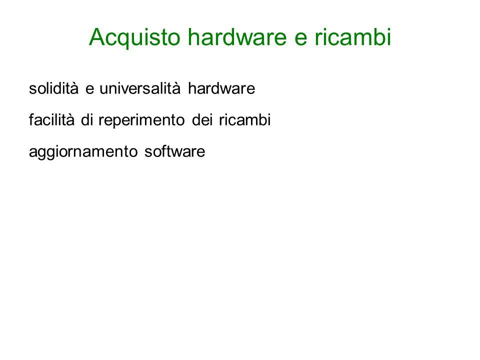 Acquisto hardware e ricambi