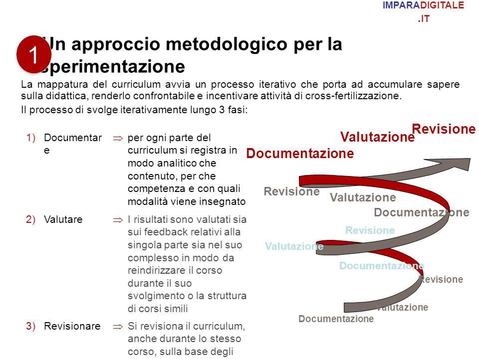 Un approccio metodologico per la sperimentazione