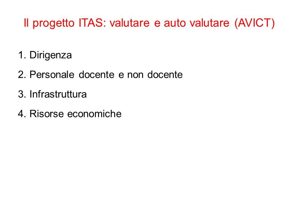 Il progetto ITAS: valutare e auto valutare (AVICT)