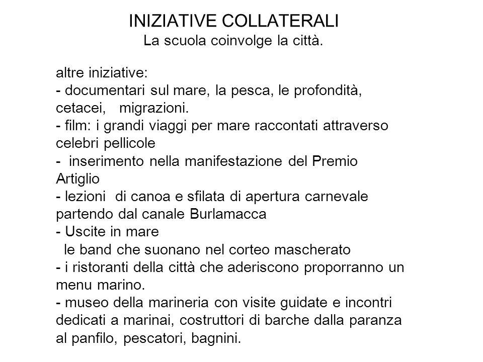 INIZIATIVE COLLATERALI