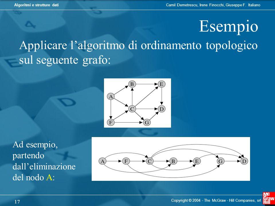 Esempio Applicare l'algoritmo di ordinamento topologico sul seguente grafo: Ad esempio, partendo dall'eliminazione del nodo A: