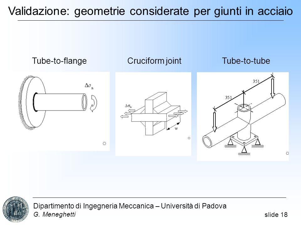 Validazione: geometrie considerate per giunti in acciaio