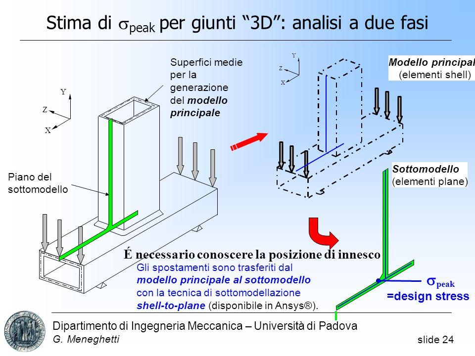Stima di speak per giunti 3D : analisi a due fasi