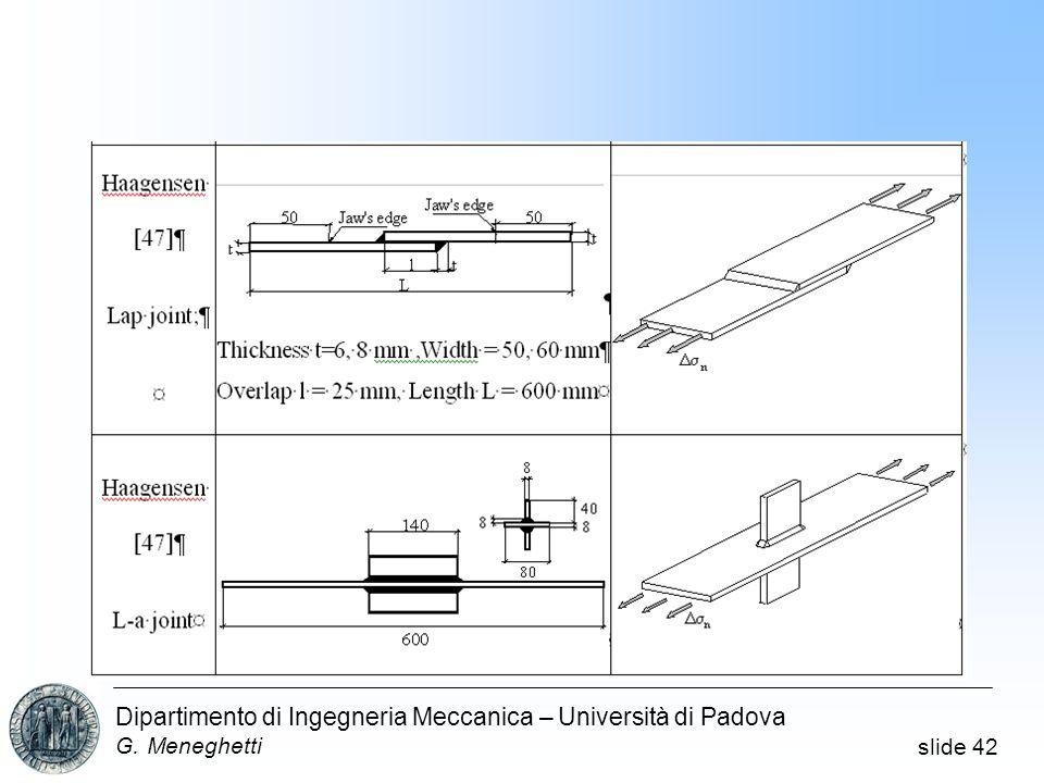 Dipartimento di Ingegneria Meccanica – Università di Padova