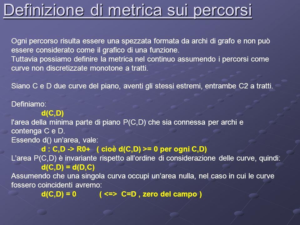 Definizione di metrica sui percorsi