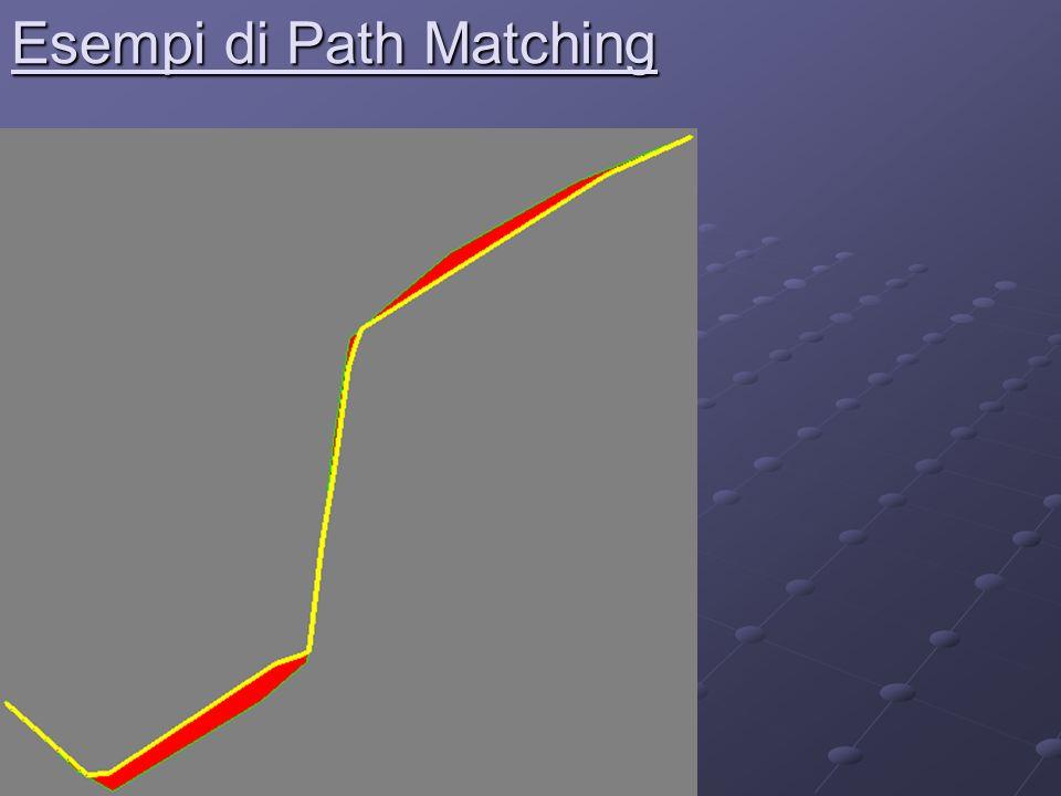 Esempi di Path Matching