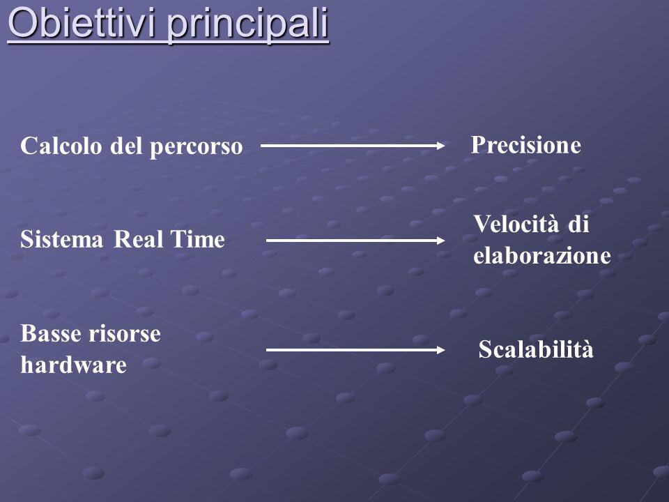 Obiettivi principali Calcolo del percorso Precisione Sistema Real Time