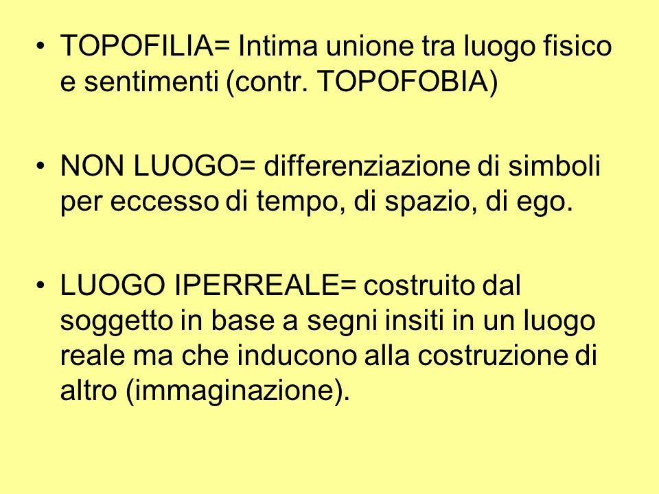 TOPOFILIA= Intima unione tra luogo fisico e sentimenti (contr