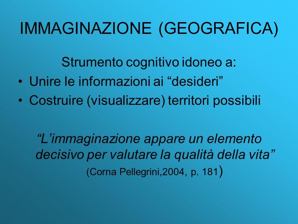IMMAGINAZIONE (GEOGRAFICA)