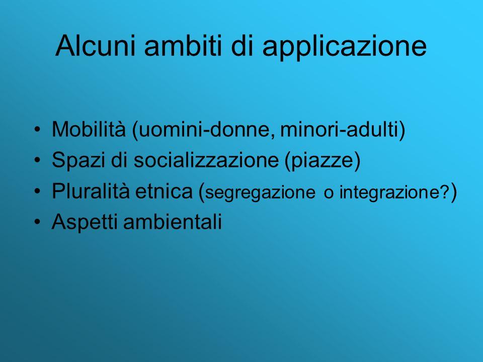 Alcuni ambiti di applicazione