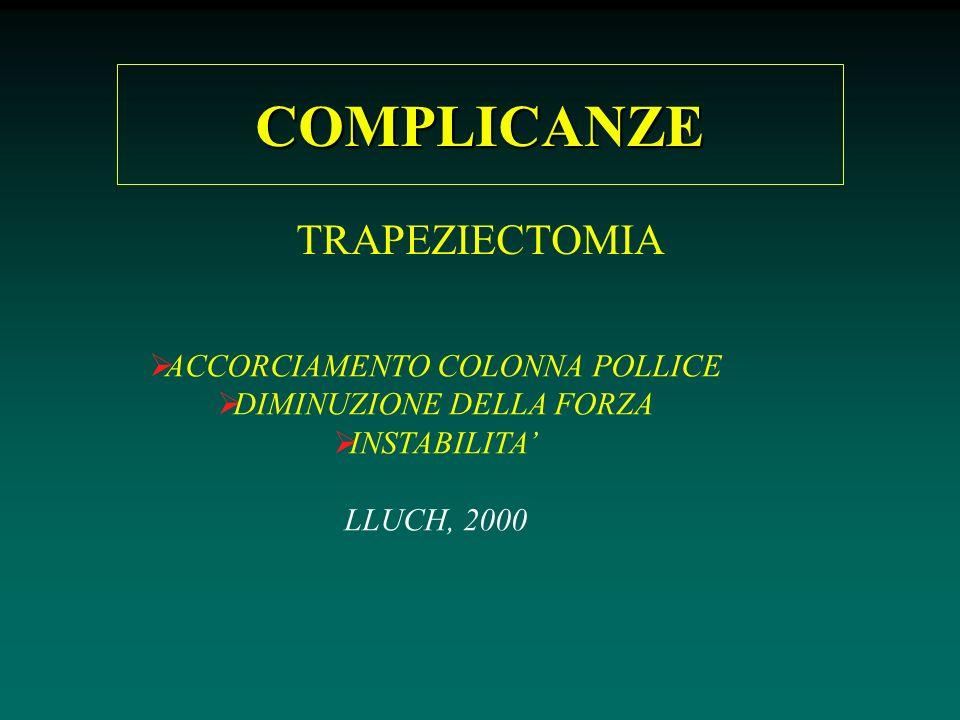 COMPLICANZE TRAPEZIECTOMIA ACCORCIAMENTO COLONNA POLLICE