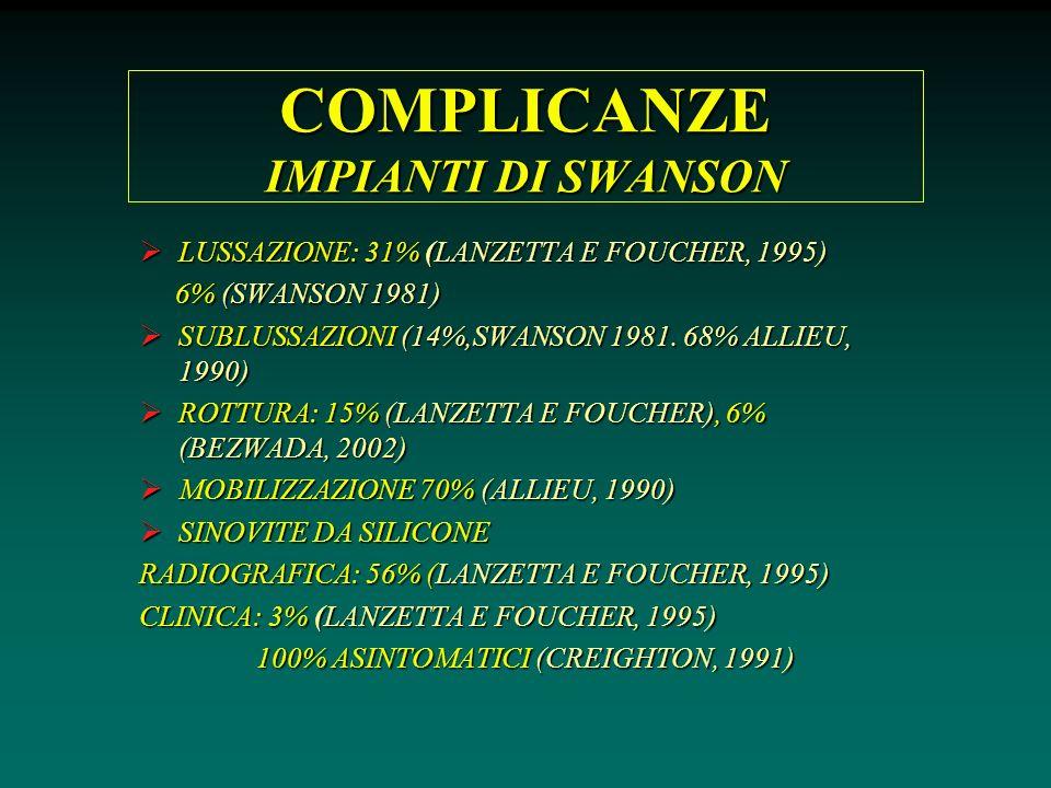 COMPLICANZE IMPIANTI DI SWANSON