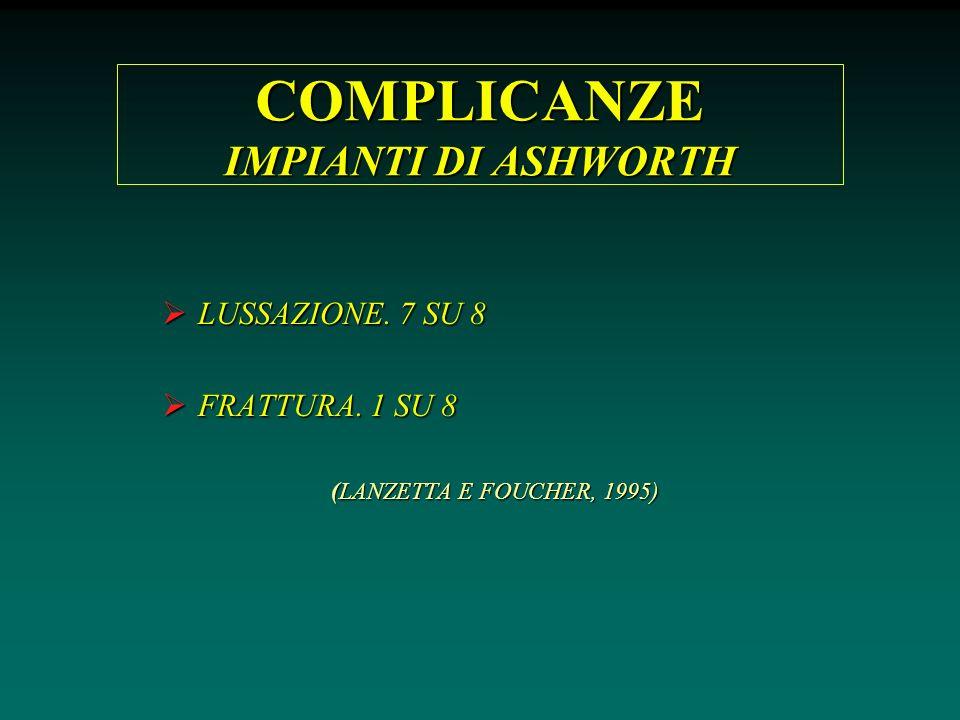 COMPLICANZE IMPIANTI DI ASHWORTH