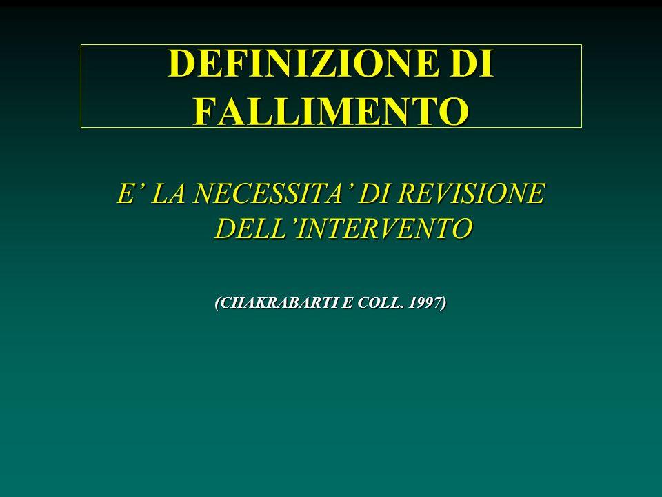 DEFINIZIONE DI FALLIMENTO