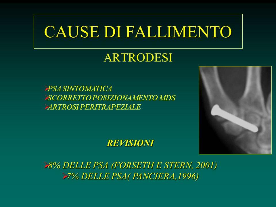 8% DELLE PSA (FORSETH E STERN, 2001)