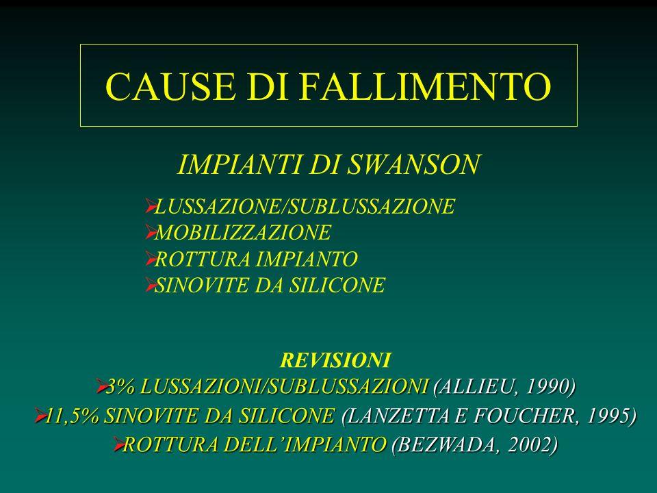 CAUSE DI FALLIMENTO IMPIANTI DI SWANSON LUSSAZIONE/SUBLUSSAZIONE