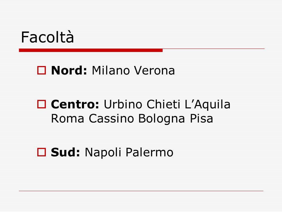 Facoltà Nord: Milano Verona