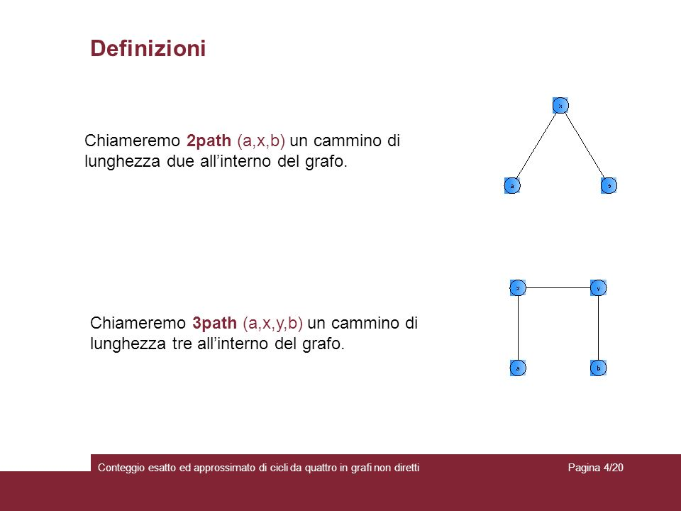 Definizioni Chiameremo 2path (a,x,b) un cammino di lunghezza due all'interno del grafo.