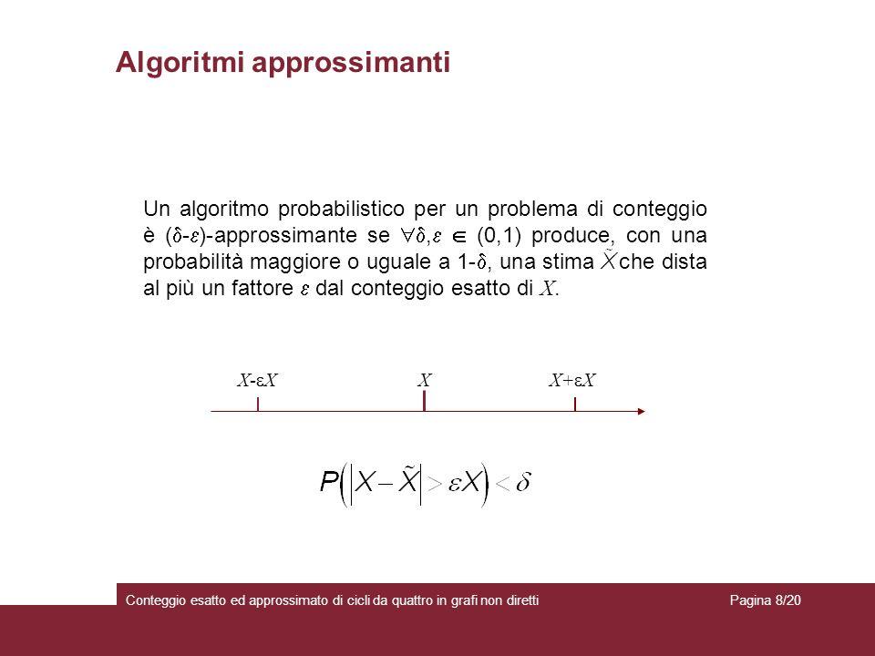 Algoritmi approssimanti