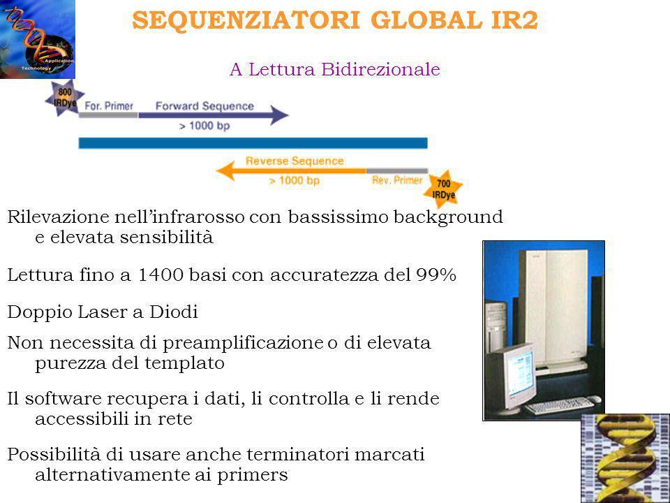 SEQUENZIATORI GLOBAL IR2