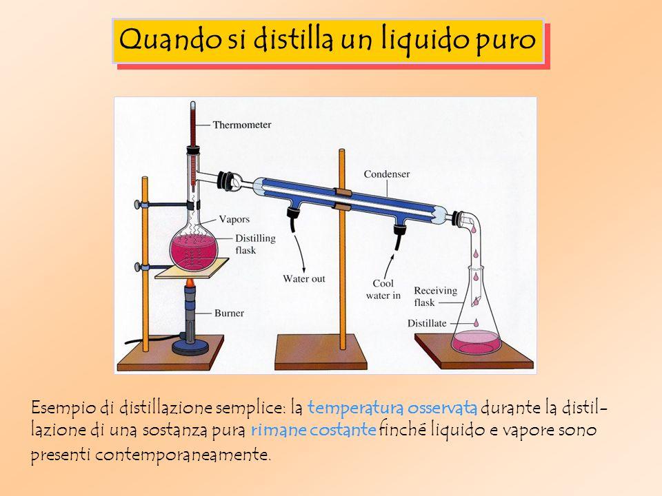 Quando si distilla un liquido puro