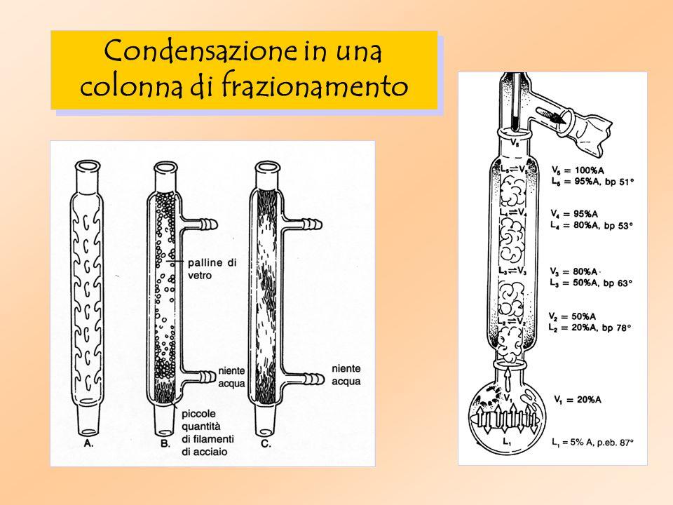 Condensazione in una colonna di frazionamento