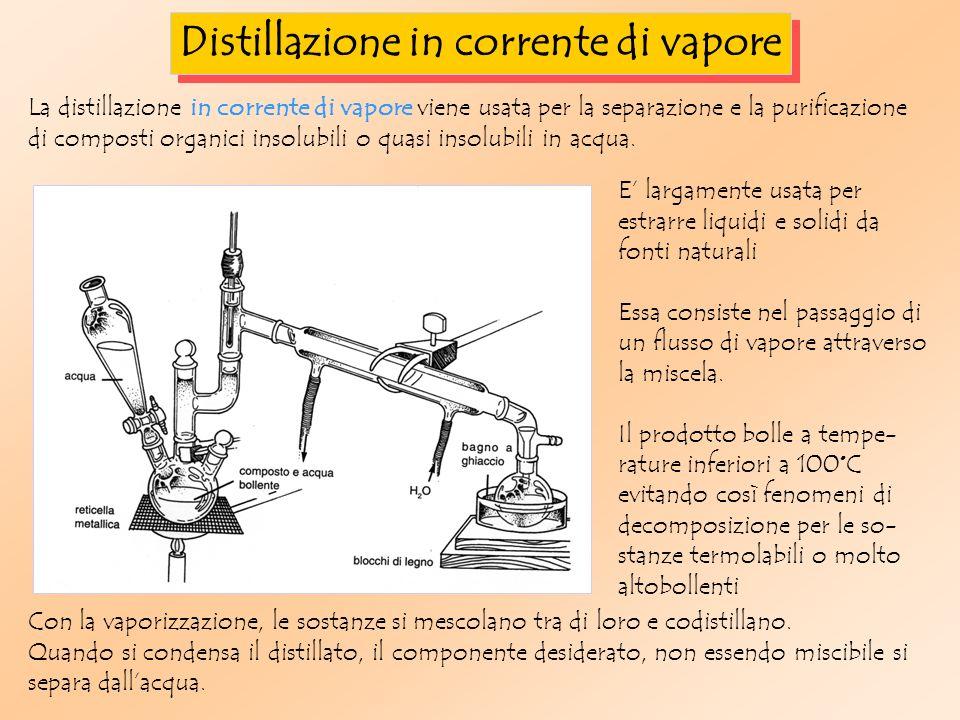 Distillazione in corrente di vapore