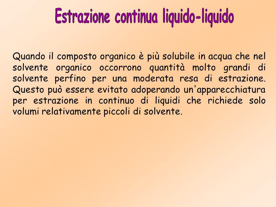 Estrazione continua liquido-liquido