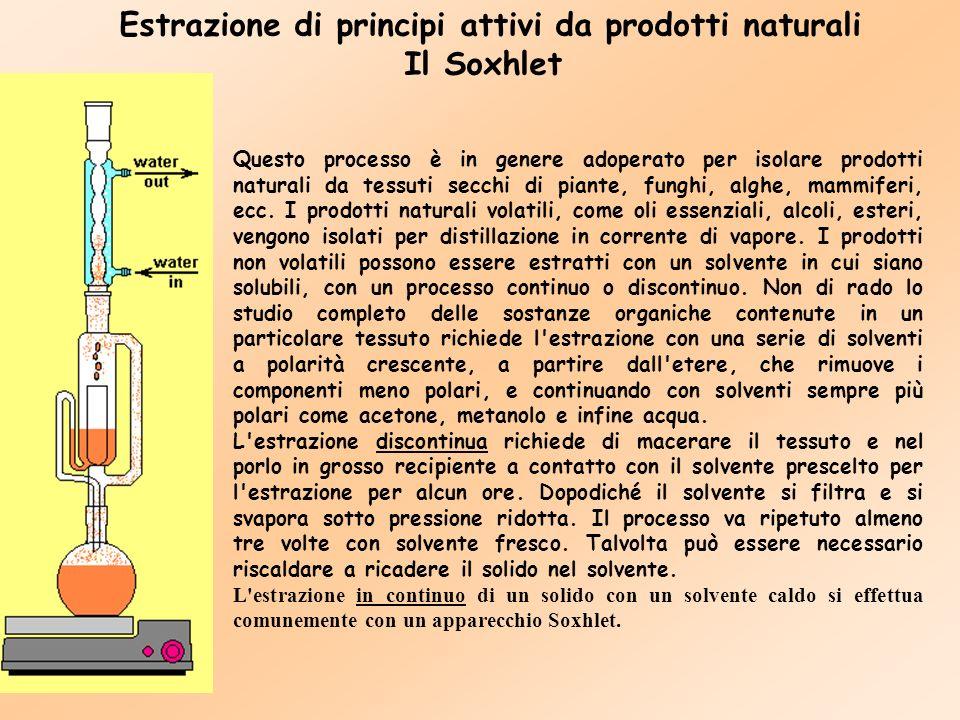 Estrazione di principi attivi da prodotti naturali