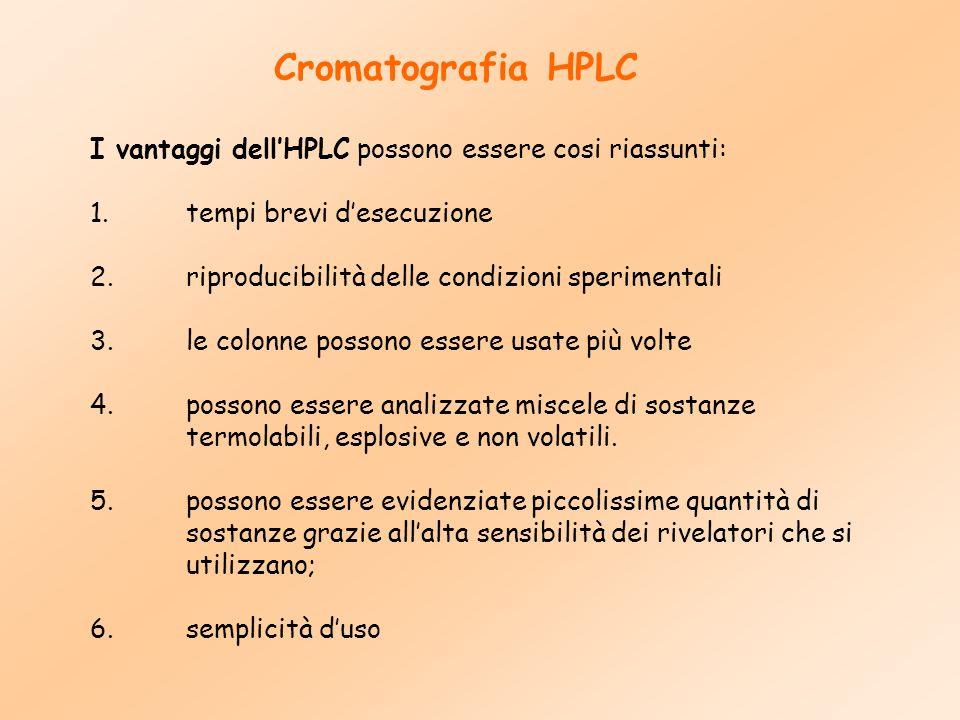 Cromatografia HPLC I vantaggi dell'HPLC possono essere cosi riassunti: