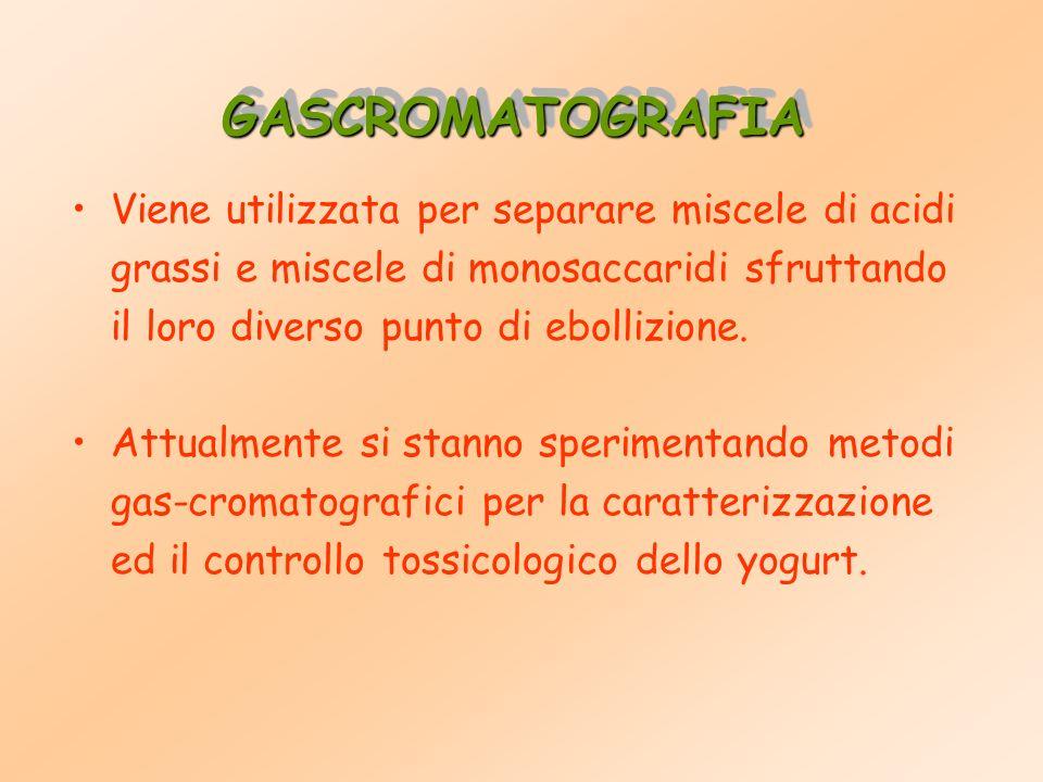 GASCROMATOGRAFIA Viene utilizzata per separare miscele di acidi grassi e miscele di monosaccaridi sfruttando il loro diverso punto di ebollizione.