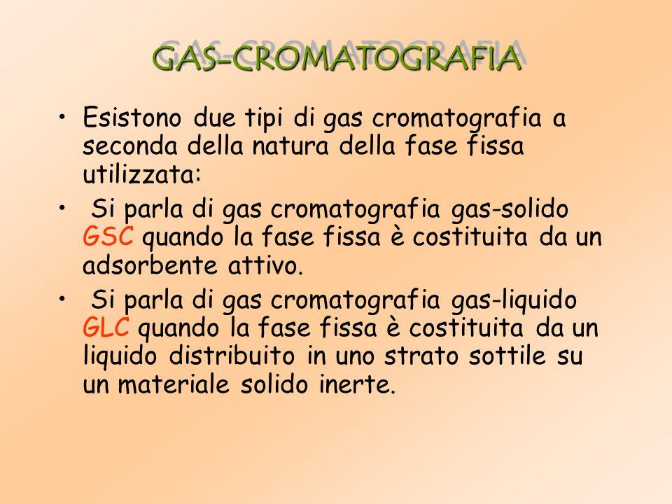 GAS-CROMATOGRAFIA Esistono due tipi di gas cromatografia a seconda della natura della fase fissa utilizzata: