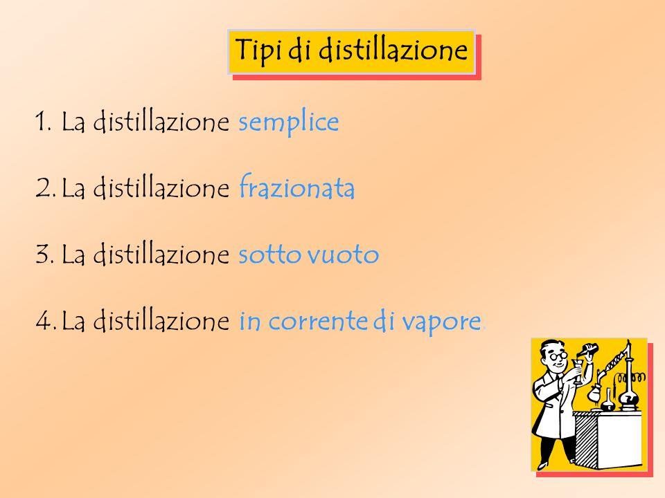 Tipi di distillazione La distillazione semplice