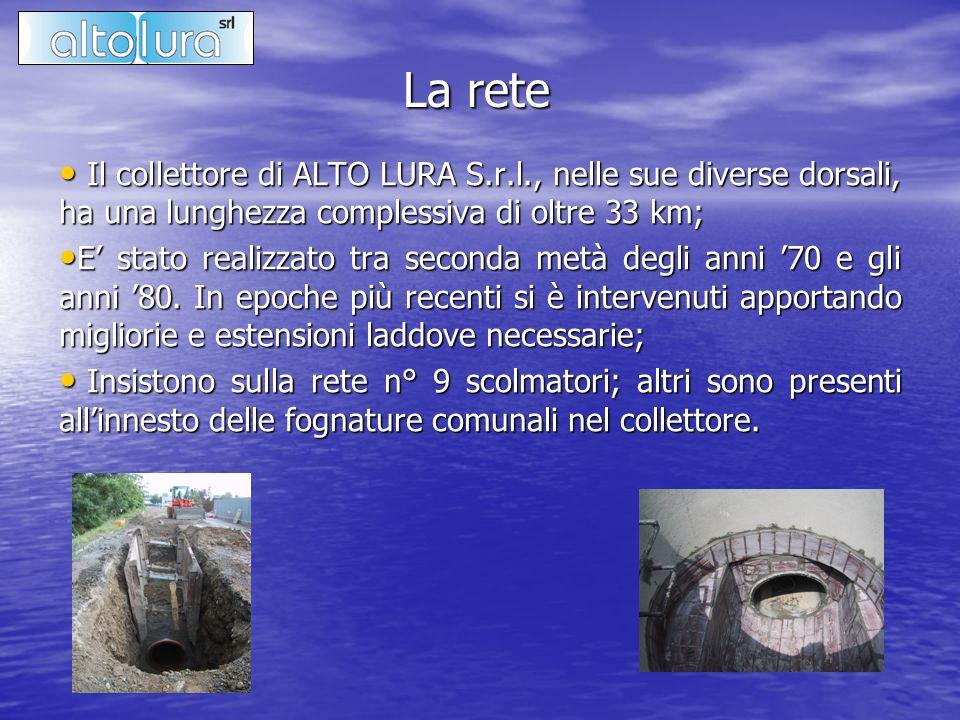 La rete Il collettore di ALTO LURA S.r.l., nelle sue diverse dorsali, ha una lunghezza complessiva di oltre 33 km;