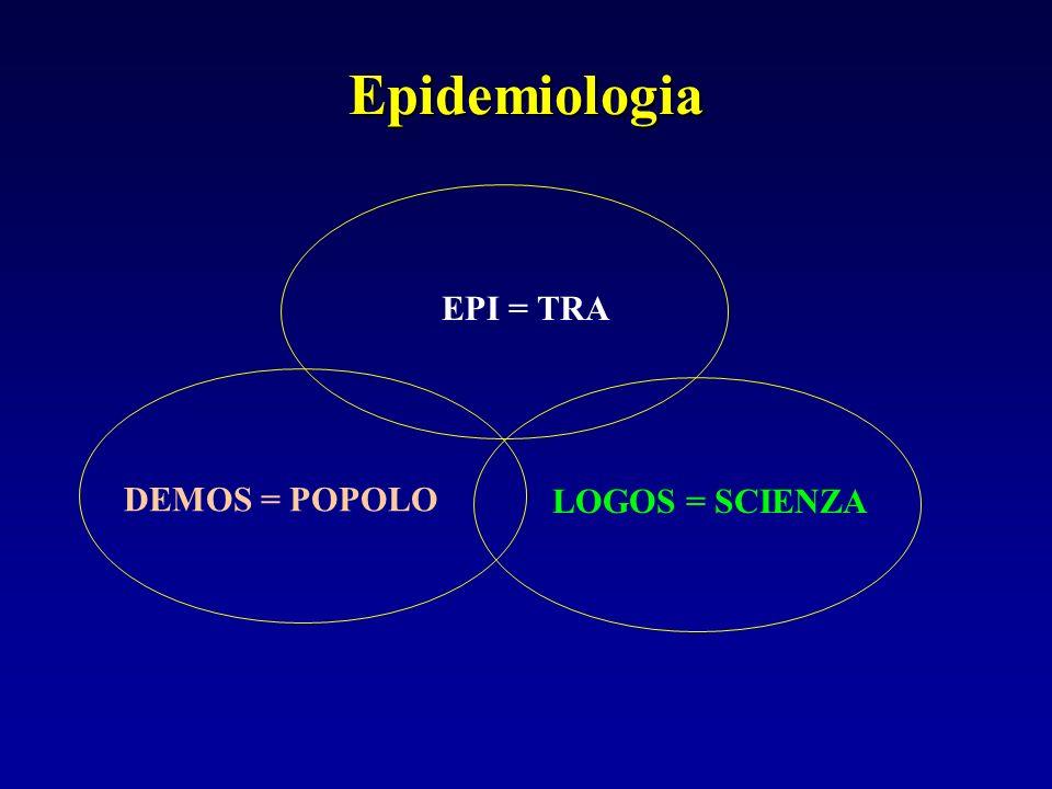 Epidemiologia EPI = TRA DEMOS = POPOLO LOGOS = SCIENZA