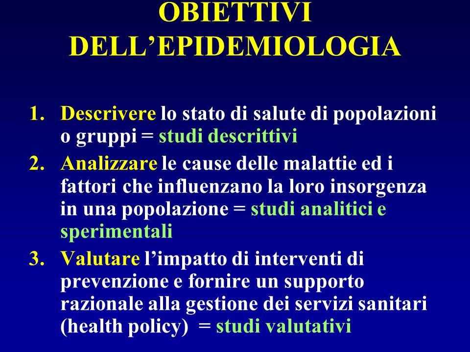 OBIETTIVI DELL'EPIDEMIOLOGIA