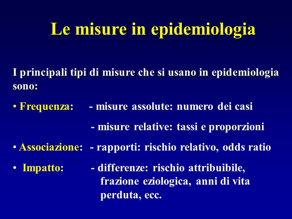Le misure in epidemiologia