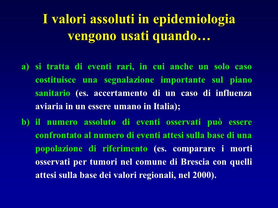 I valori assoluti in epidemiologia vengono usati quando…