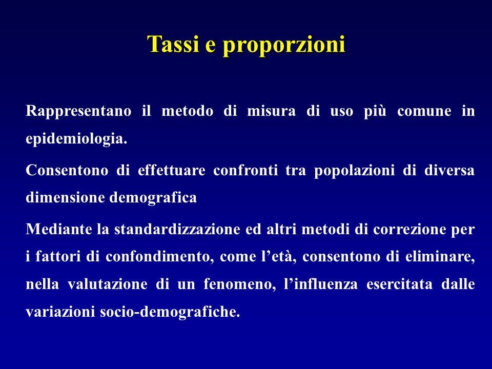 Tassi e proporzioni Rappresentano il metodo di misura di uso più comune in epidemiologia.