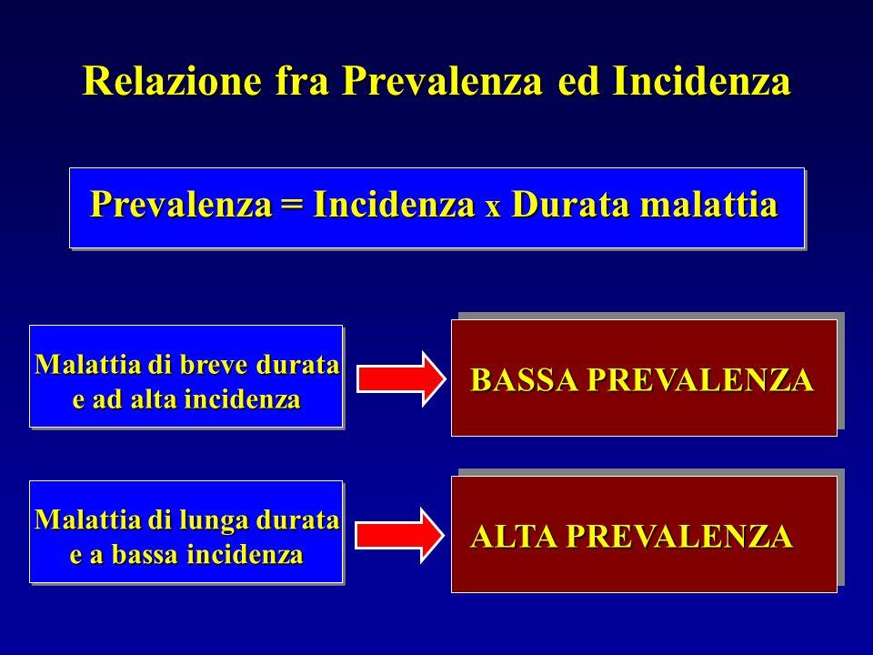 Relazione fra Prevalenza ed Incidenza