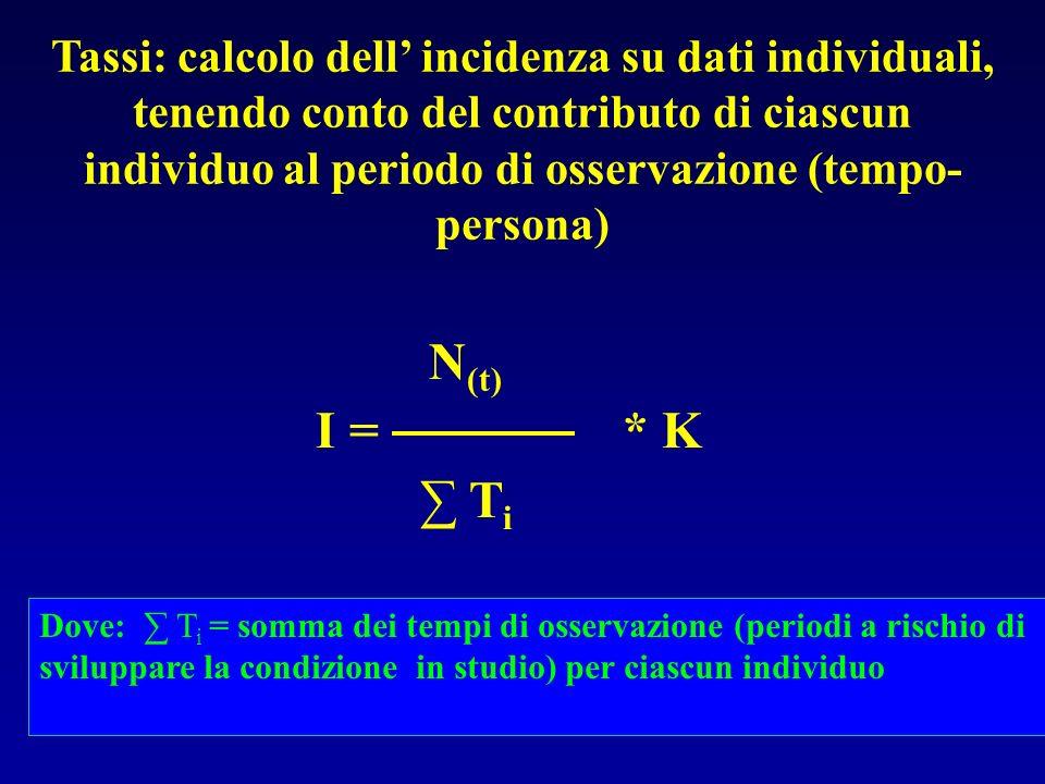 Tassi: calcolo dell' incidenza su dati individuali, tenendo conto del contributo di ciascun individuo al periodo di osservazione (tempo-persona)