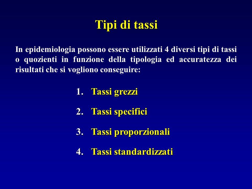 Tipi di tassi Tassi grezzi Tassi specifici Tassi proporzionali