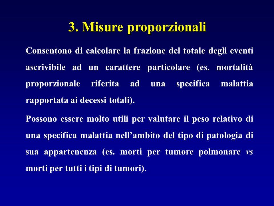 3. Misure proporzionali