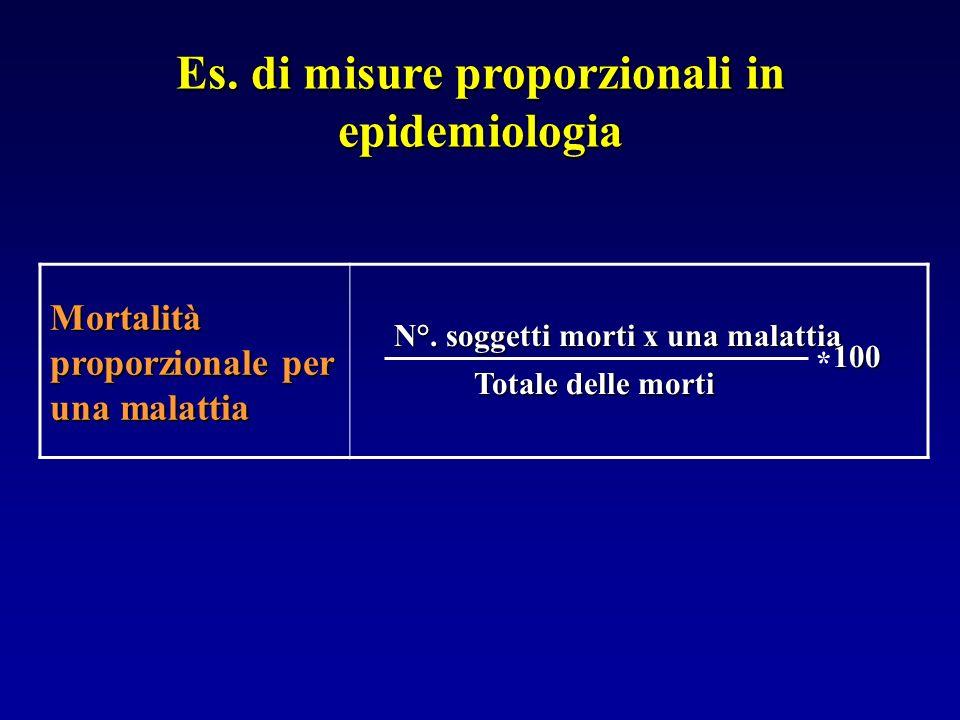 Es. di misure proporzionali in epidemiologia