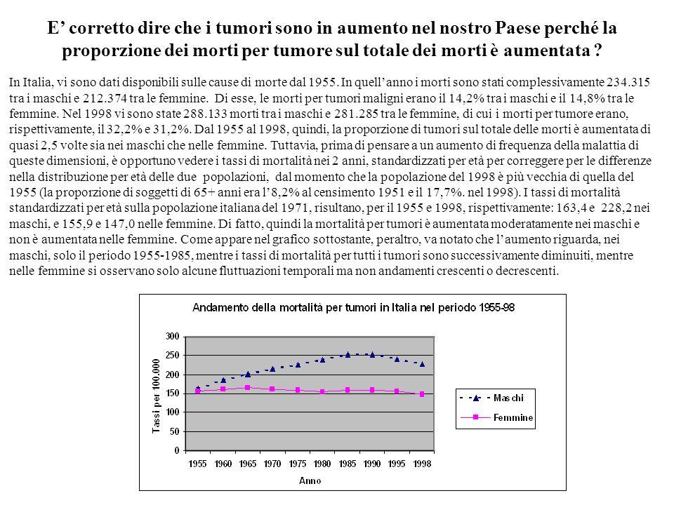 E' corretto dire che i tumori sono in aumento nel nostro Paese perché la proporzione dei morti per tumore sul totale dei morti è aumentata