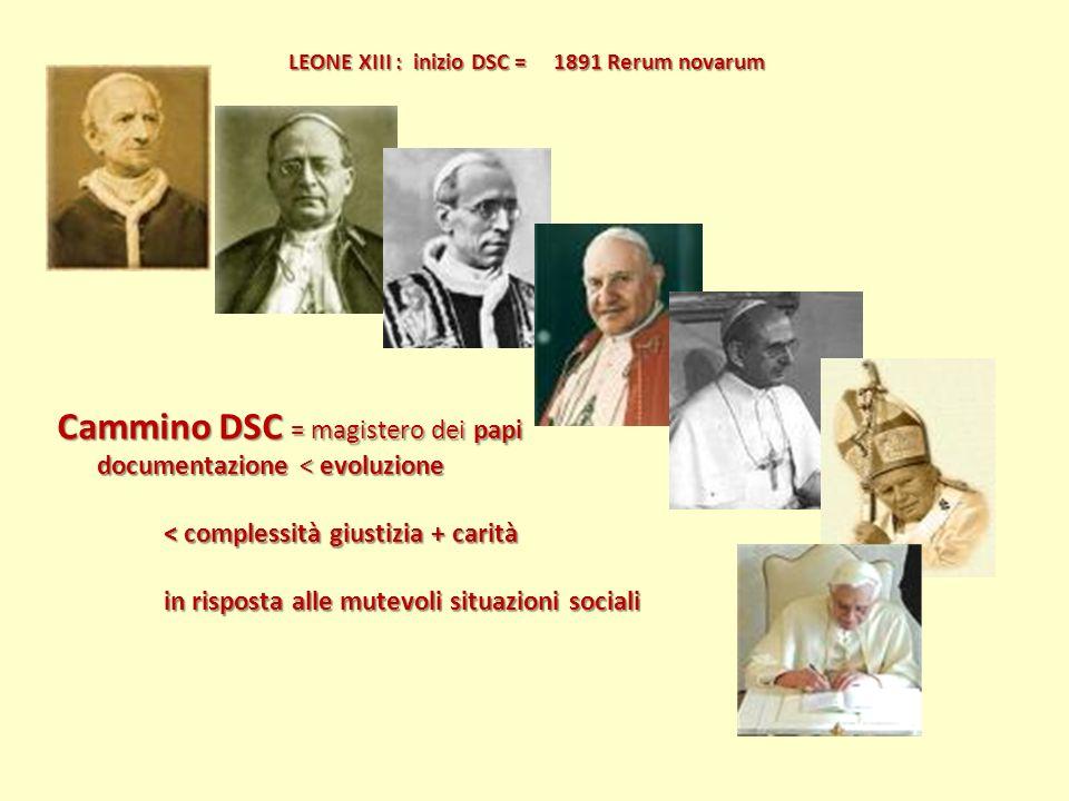 LEONE XIII : inizio DSC = 1891 Rerum novarum
