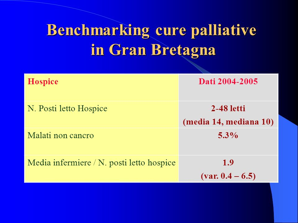 Benchmarking cure palliative in Gran Bretagna