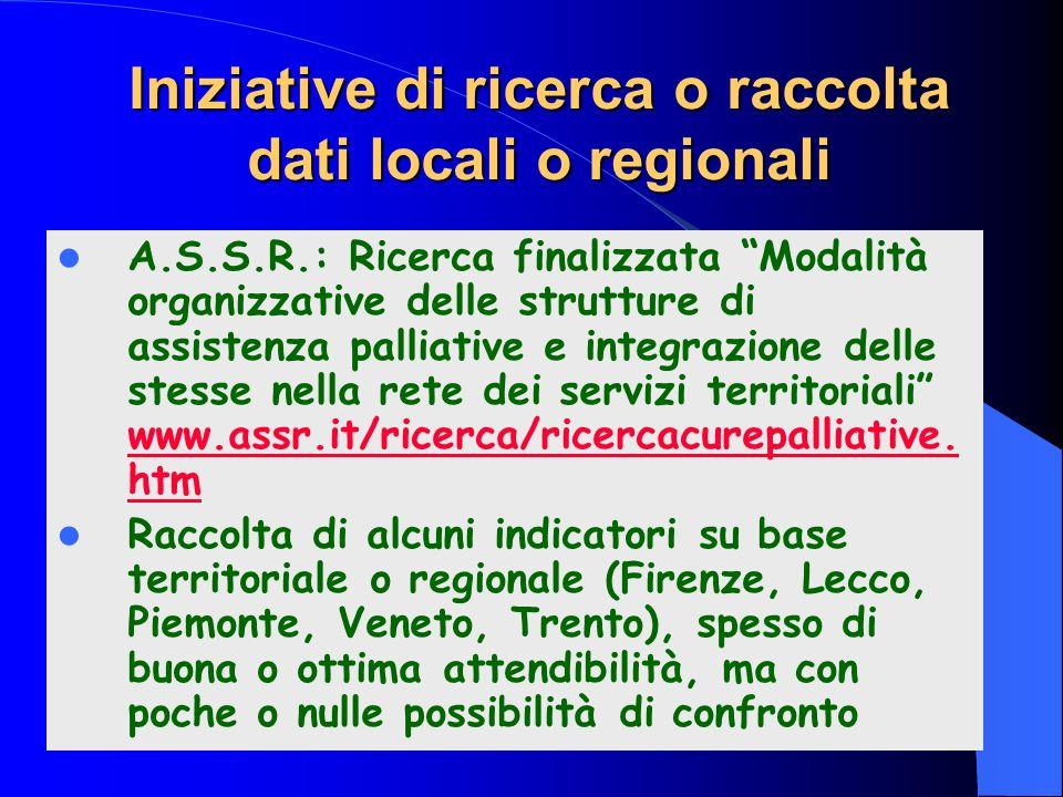 Iniziative di ricerca o raccolta dati locali o regionali