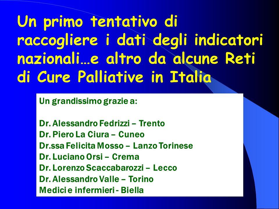 Un primo tentativo di raccogliere i dati degli indicatori nazionali…e altro da alcune Reti di Cure Palliative in Italia